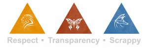 Big Valley Mortgage Core Values Respect Transparency Scrappy