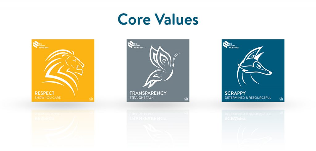 Image showing the 3 core values of Big Valley Mortgage. On the left, is a yellow square with a lion icon and the word Respect. In the center, a grey square with a butterfly icon and the word Transparency. On the right, a blue square with a fox icon and the word Scrappy.